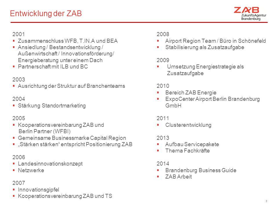 3 2001  Zusammenschluss WFB, T.IN.A und BEA  Ansiedlung / Bestandsentwicklung / Außenwirtschaft / Innovationsförderung/ Energieberatung unter einem