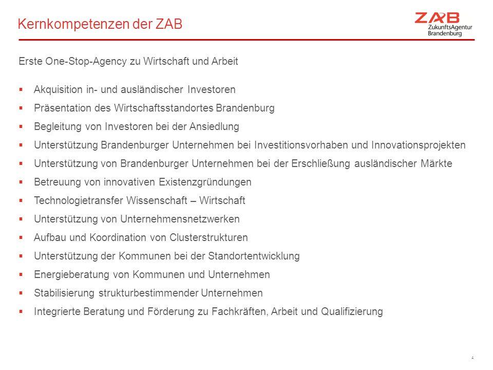 Kernkompetenzen der ZAB Erste One-Stop-Agency zu Wirtschaft und Arbeit  Akquisition in- und ausländischer Investoren  Präsentation des Wirtschaftsst