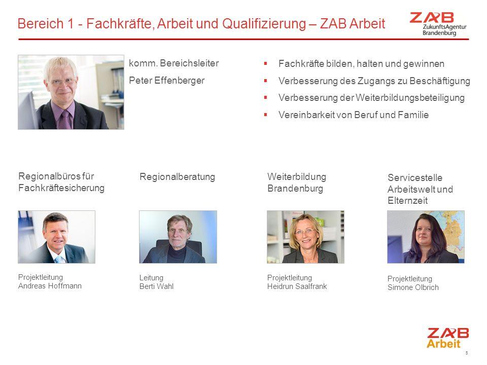 Verkehr, Mobilität und Logistik Bereichsleiter Peter Effenberger Medien / IKT Teamleiter Stephan Worch Gesundheits- wirtschaft / Life Sciences Teamleiterin Dr.