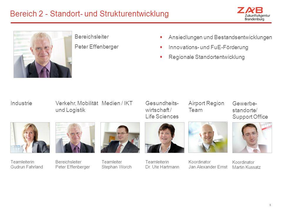 Verkehr, Mobilität und Logistik Bereichsleiter Peter Effenberger Medien / IKT Teamleiter Stephan Worch Gesundheits- wirtschaft / Life Sciences Teamlei