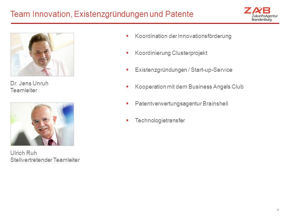 ZAB – Geschäftsführung April 2012 Team Innovation, Existenzgründungen und Patente Dr. Jens Unruh Teamleiter Ulrich Ruh Stellvertretender Teamleiter 