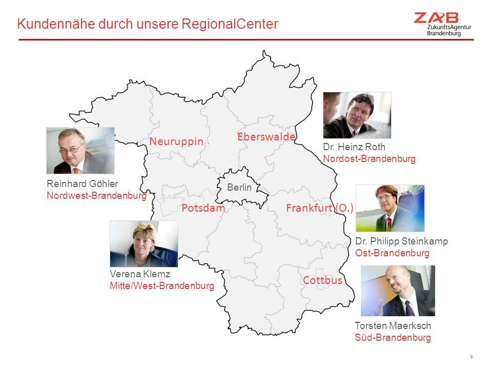 Neuruppin Eberswalde PotsdamFrankfurt (O.) Cottbus Reinhard Göhler Nordwest-Brandenburg Verena Klemz Mitte/West-Brandenburg Dr. Heinz Roth Nordost-Bra