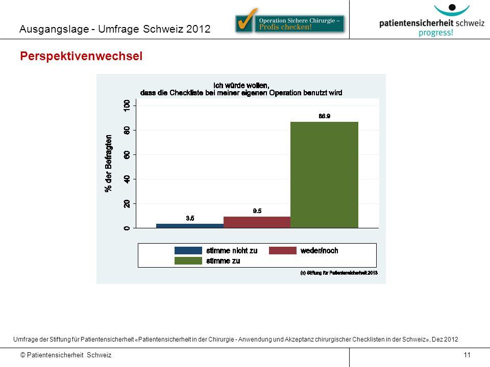 © Patientensicherheit Schweiz Ausgangslage - Umfrage Schweiz 2012 11 Perspektivenwechsel Umfrage der Stiftung für Patientensicherheit «Patientensicher