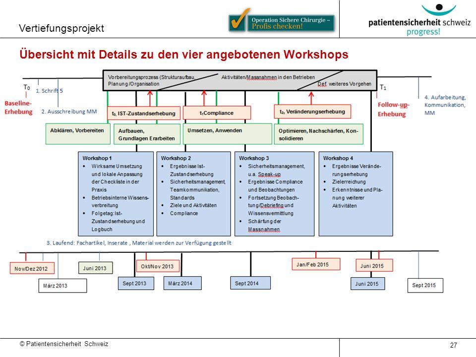 © Patientensicherheit Schweiz 27 Übersicht mit Details zu den vier angebotenen Workshops Vertiefungsprojekt
