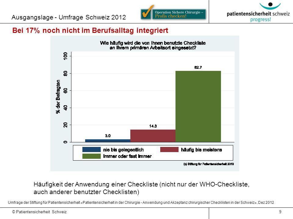 © Patientensicherheit Schweiz Ausgangslage - Umfrage Schweiz 2012 Häufigkeit der Anwendung einer Checkliste (nicht nur der WHO-Checkliste, auch andere