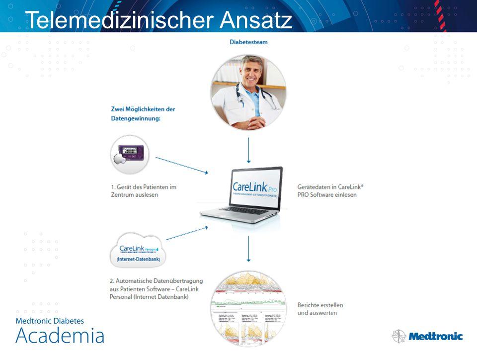 Datensynchronisierung von CareLink Pro und Personal Internet-Zugang möglich - Option zur Synchronisation mit CareLink Personal Patientendaten