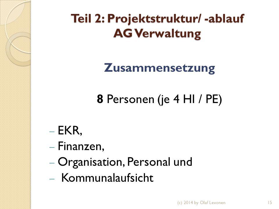 Teil 2: Projektstruktur/ -ablauf AG Verwaltung Zusammensetzung 8 Personen (je 4 HI / PE)  EKR,  Finanzen,  Organisation, Personal und  Kommunalaufsicht (c) 2014 by Olaf Levonen15