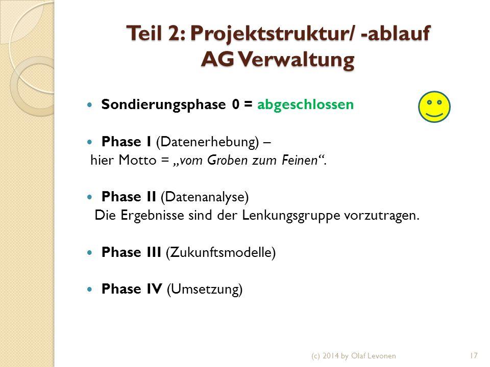 """Teil 2: Projektstruktur/ -ablauf AG Verwaltung Sondierungsphase 0 = abgeschlossen Phase I (Datenerhebung) – hier Motto = """"vom Groben zum Feinen"""". Phas"""