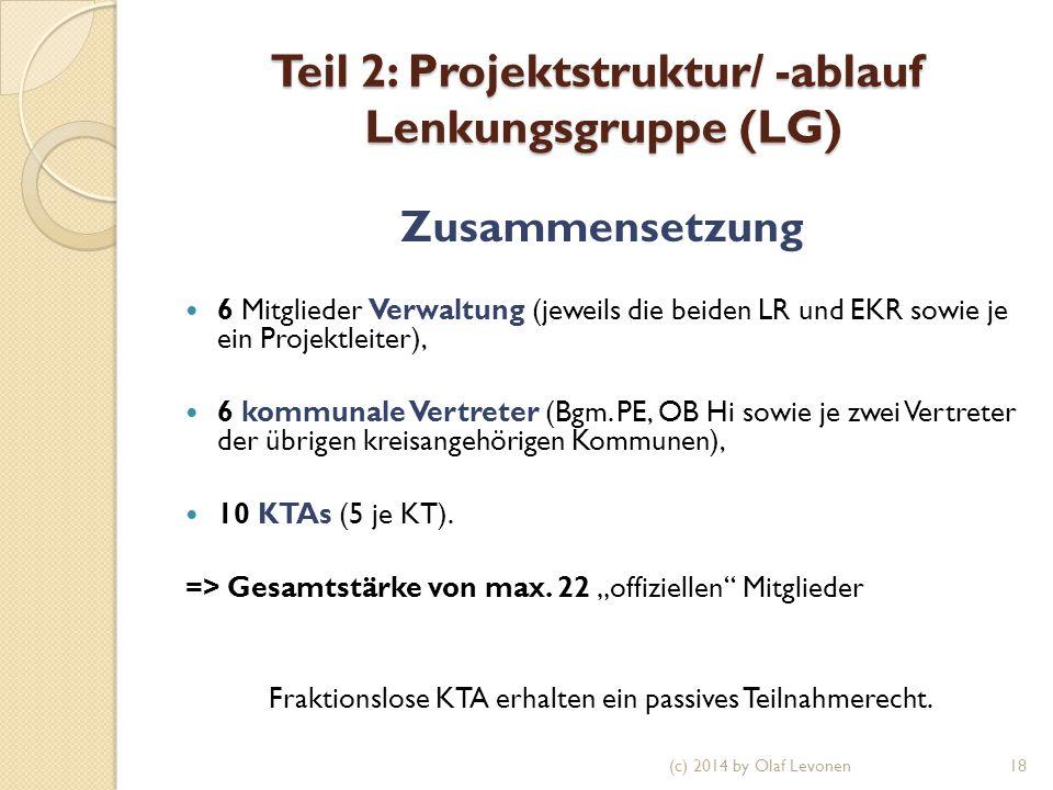 Teil 2: Projektstruktur/ -ablauf Lenkungsgruppe (LG) Zusammensetzung 6 Mitglieder Verwaltung (jeweils die beiden LR und EKR sowie je ein Projektleiter), 6 kommunale Vertreter (Bgm.