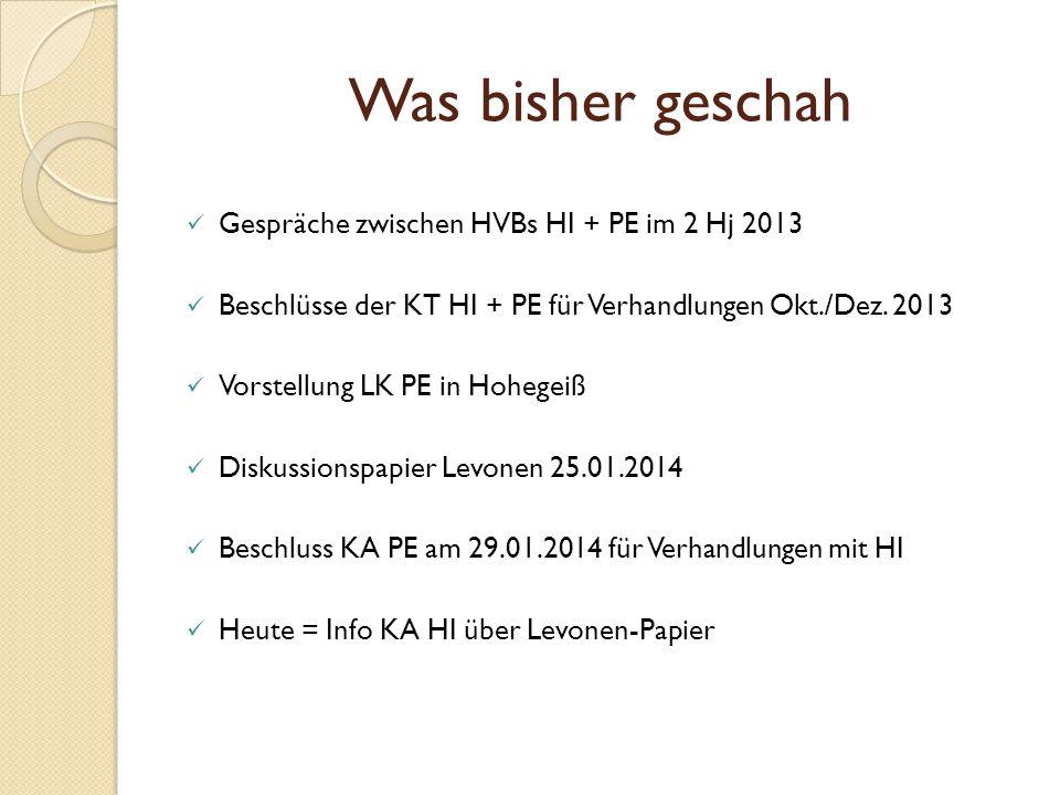 Was bisher geschah Gespräche zwischen HVBs HI + PE im 2 Hj 2013 Beschlüsse der KT HI + PE für Verhandlungen Okt./Dez. 2013 Vorstellung LK PE in Hohege