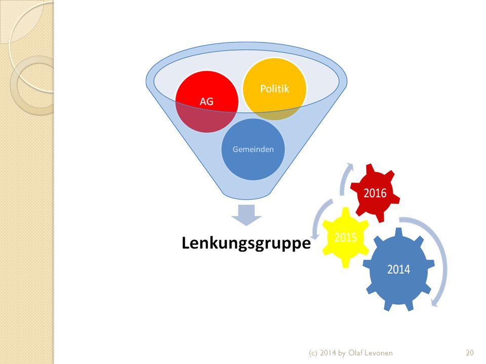 (c) 2014 by Olaf Levonen20