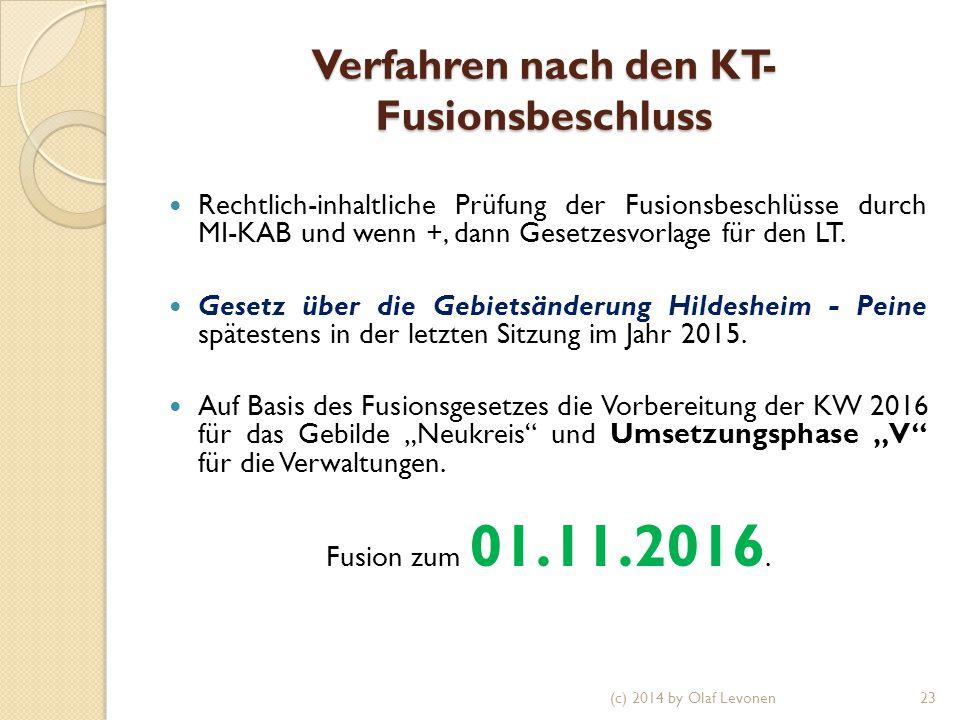 Verfahren nach den KT- Fusionsbeschluss Rechtlich-inhaltliche Prüfung der Fusionsbeschlüsse durch MI-KAB und wenn +, dann Gesetzesvorlage für den LT.