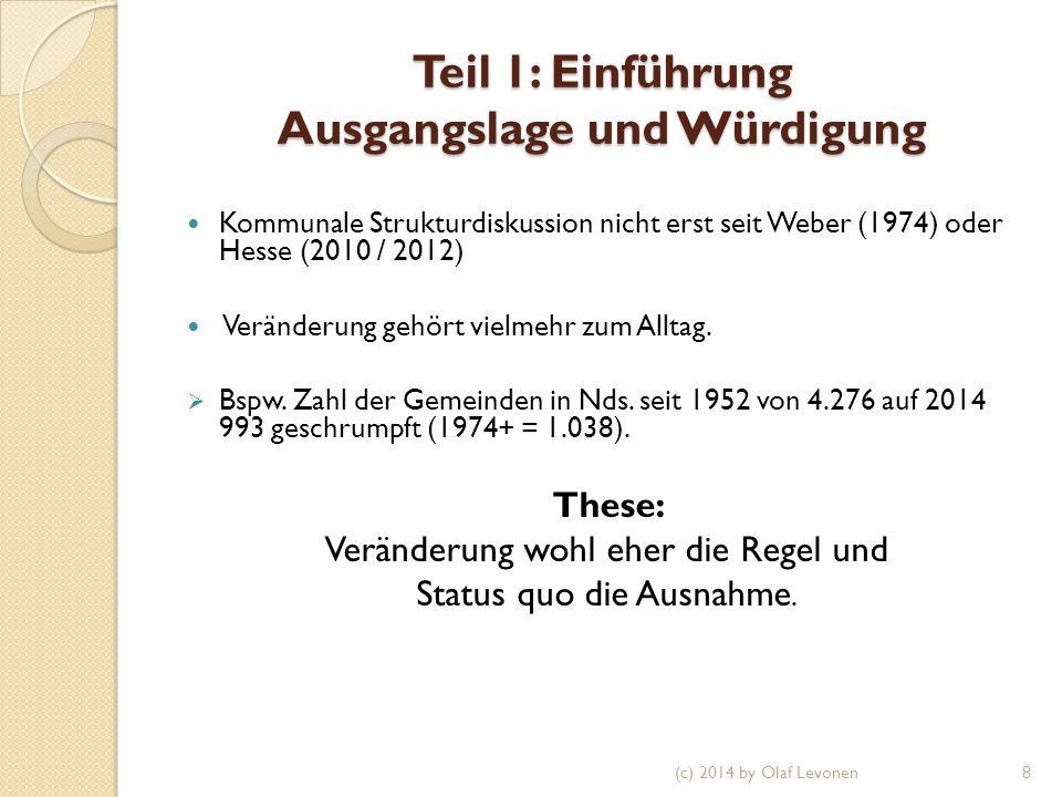 Teil 1: Einführung Ausgangslage und Würdigung Kommunale Strukturdiskussion nicht erst seit Weber (1974) oder Hesse (2010 / 2012) Veränderung gehört vielmehr zum Alltag.