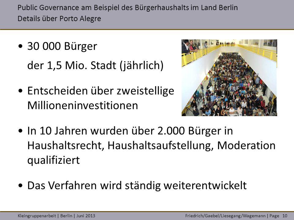 Friedrich/Gaebel/Liesegang/Wagemann | PageKleingruppenarbeit | Berlin | Juni 201310 30 000 Bürger der 1,5 Mio. Stadt (jährlich) Entscheiden über zweis
