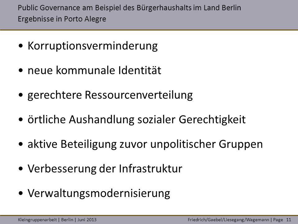 Friedrich/Gaebel/Liesegang/Wagemann | PageKleingruppenarbeit | Berlin | Juni 201311 Korruptionsverminderung neue kommunale Identität gerechtere Ressou