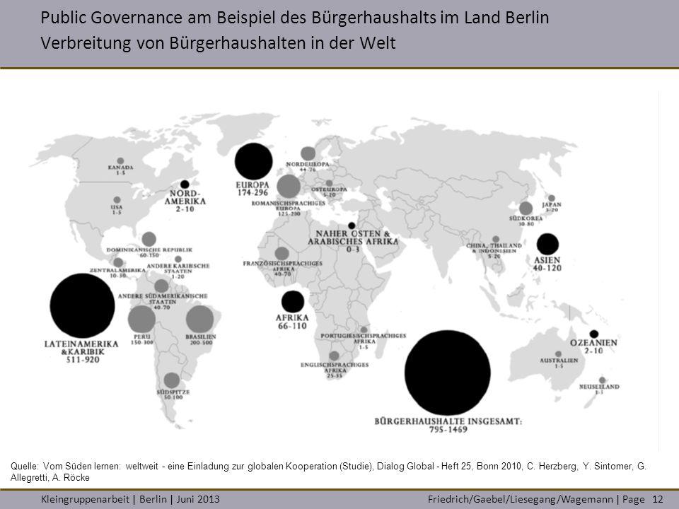 Friedrich/Gaebel/Liesegang/Wagemann | PageKleingruppenarbeit | Berlin | Juni 201312 Der Bürgerhaushalt ermöglicht Bürgern die Beteiligung an der Planu