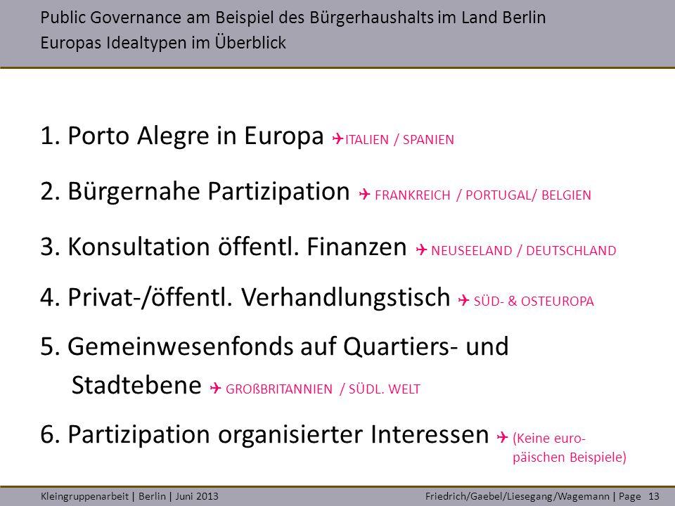 Friedrich/Gaebel/Liesegang/Wagemann | PageKleingruppenarbeit | Berlin | Juni 201313 1. Porto Alegre in Europa  ITALIEN / SPANIEN 2. Bürgernahe Partiz