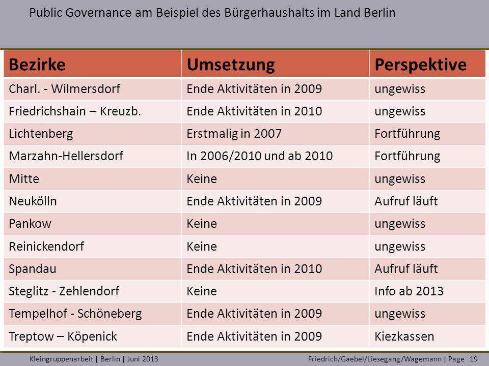 Friedrich/Gaebel/Liesegang/Wagemann | PageKleingruppenarbeit | Berlin | Juni 2013 Public Governance am Beispiel des Bürgerhaushalts im Land Berlin Bez