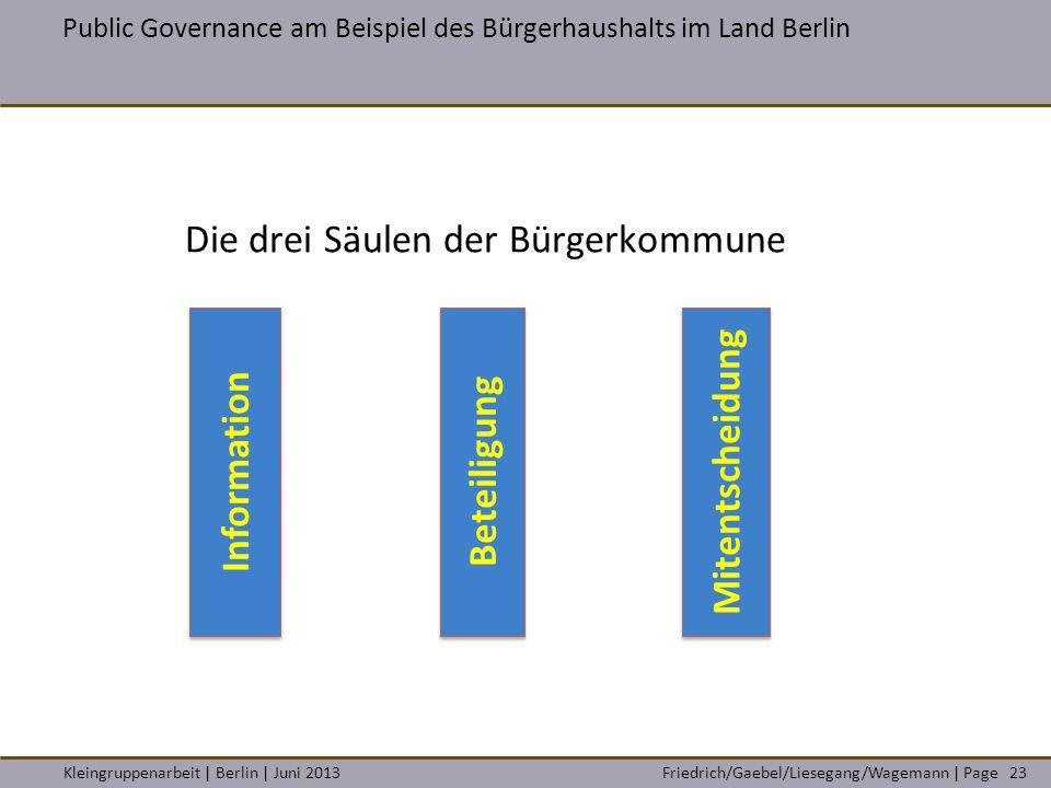 Friedrich/Gaebel/Liesegang/Wagemann | PageKleingruppenarbeit | Berlin | Juni 2013 Public Governance am Beispiel des Bürgerhaushalts im Land Berlin 23