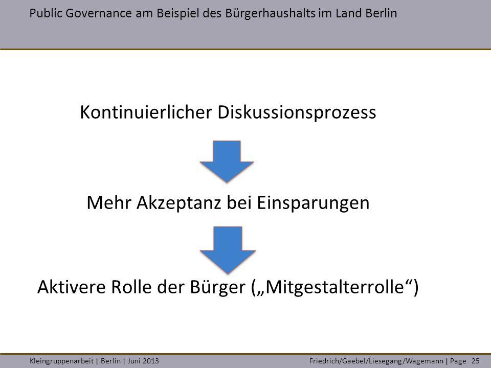 Friedrich/Gaebel/Liesegang/Wagemann | PageKleingruppenarbeit | Berlin | Juni 2013 Public Governance am Beispiel des Bürgerhaushalts im Land Berlin 25