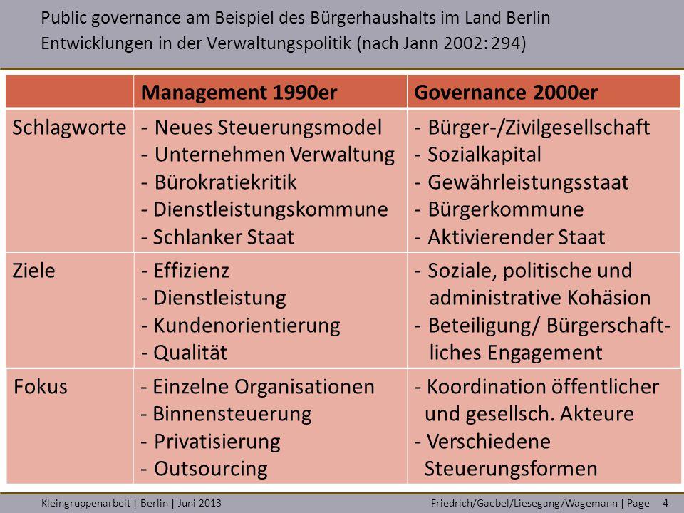 Friedrich/Gaebel/Liesegang/Wagemann | PageKleingruppenarbeit | Berlin | Juni 2013 Public governance am Beispiel des Bürgerhaushalts im Land Berlin Ent