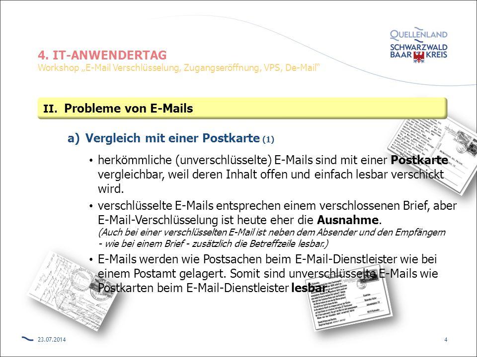 """4. IT-ANWENDERTAG Workshop """"E-Mail Verschlüsselung, Zugangseröffnung, VPS, De-Mail"""" 23.07.20144 II. Probleme von E-Mails a)Vergleich mit einer Postkar"""