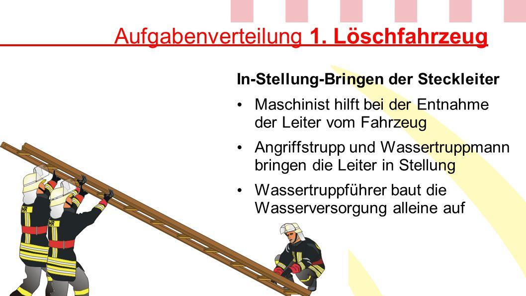 Aufgabenverteilung 1. Löschfahrzeug In-Stellung-Bringen der Steckleiter Maschinist hilft bei der Entnahme der Leiter vom Fahrzeug Angriffstrupp und Wa