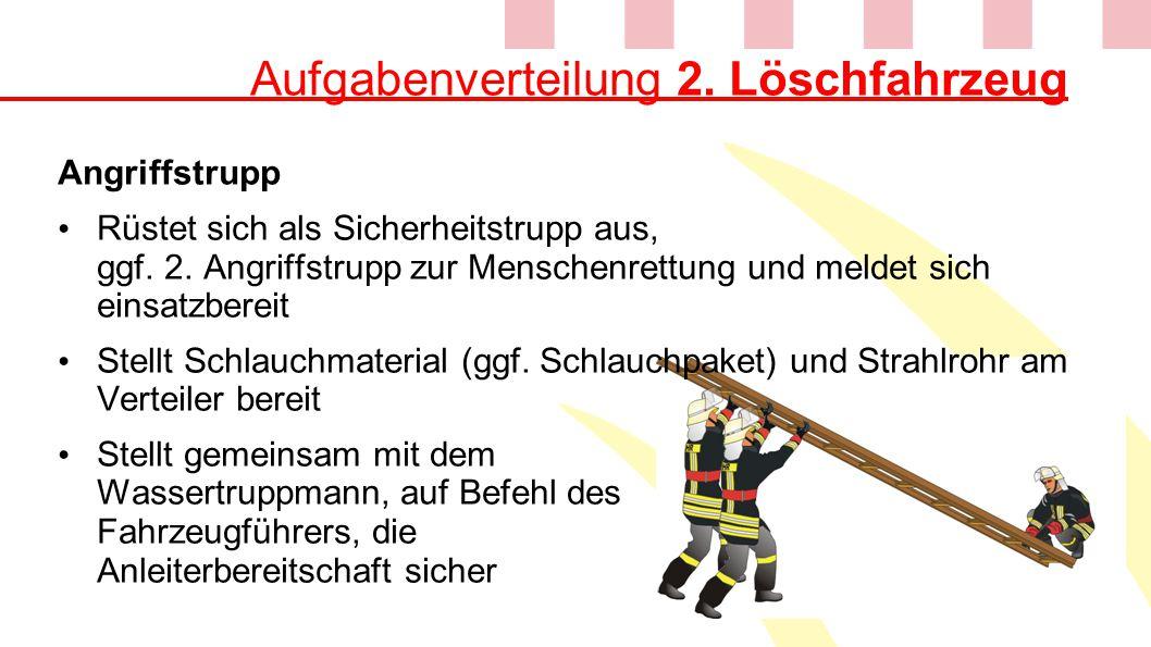 Aufgabenverteilung 2. Löschfahrzeug Angriffstrupp Rüstet sich als Sicherheitstrupp aus, ggf. 2. Angriffstrupp zur Menschenrettung und meldet sich eins
