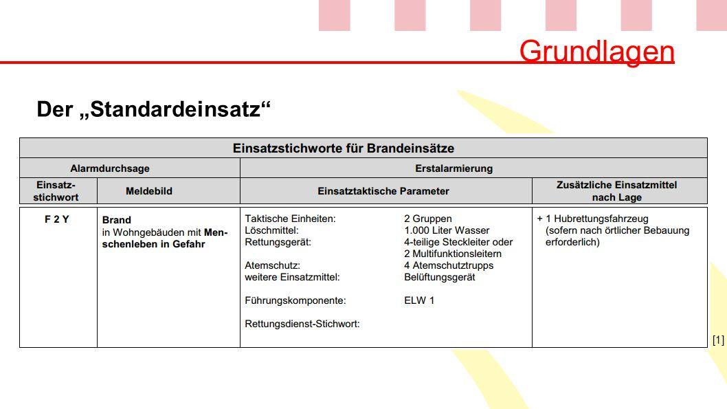 """Grundlagen Der """"Standardeinsatz"""" : [1]"""