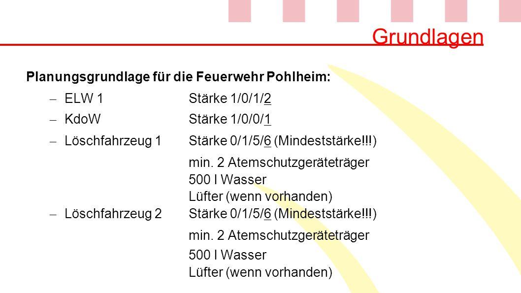 Grundlagen Planungsgrundlage für die Feuerwehr Pohlheim: – ELW 1Stärke 1/0/1/2 – KdoWStärke 1/0/0/1 – Löschfahrzeug 1Stärke 0/1/5/6 (Mindeststärke!!!)