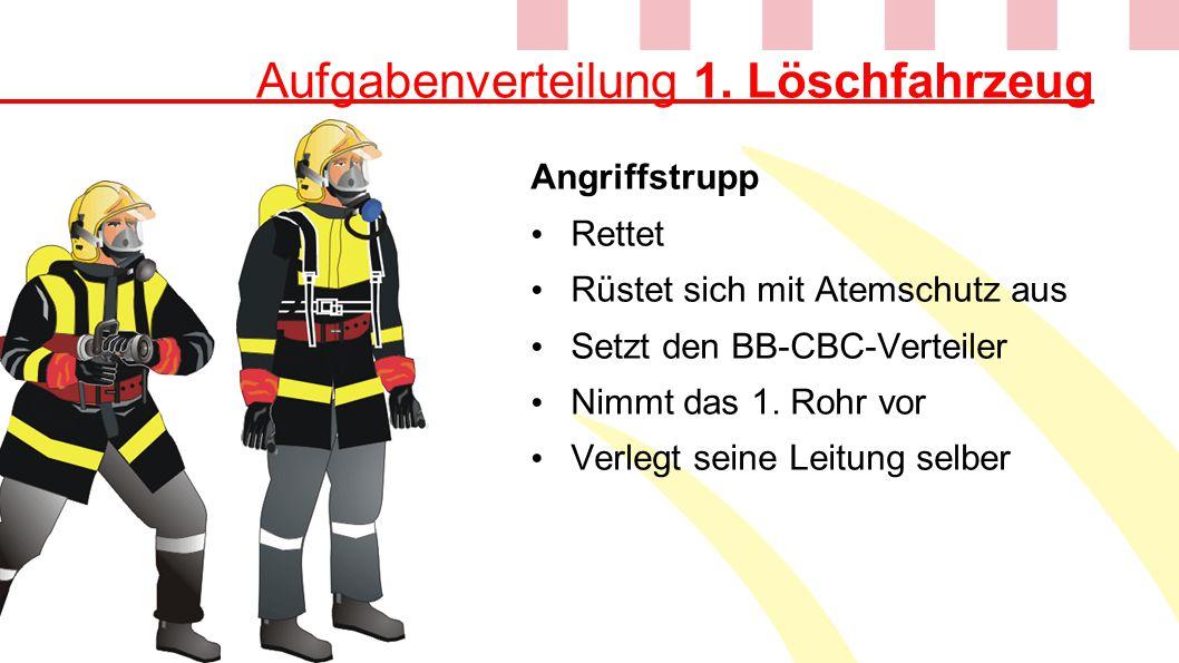 Aufgabenverteilung 1. Löschfahrzeug Angriffstrupp Rettet Rüstet sich mit Atemschutz aus Setzt den BB-CBC-Verteiler Nimmt das 1. Rohr vor Verlegt seine
