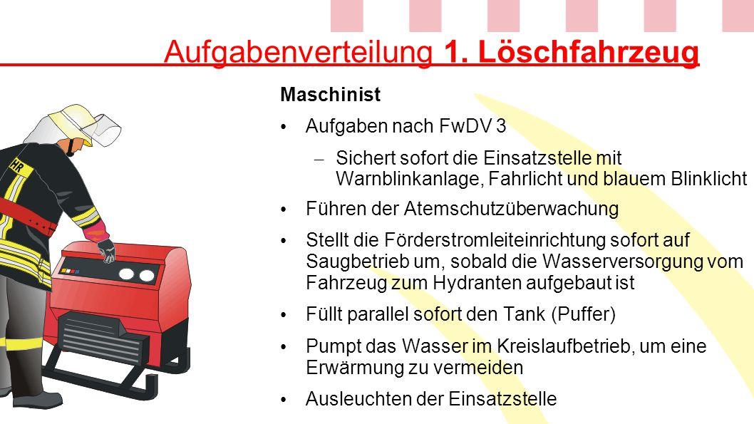 Aufgabenverteilung 1. Löschfahrzeug Maschinist Aufgaben nach FwDV 3 – Sichert sofort die Einsatzstelle mit Warnblinkanlage, Fahrlicht und blauem Blink