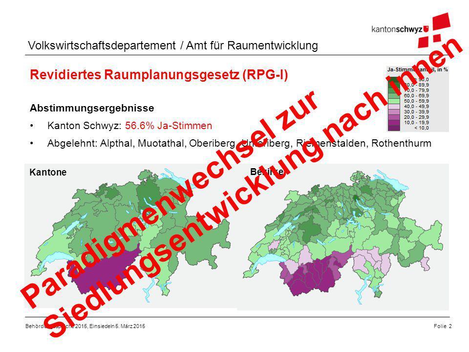 Volkswirtschaftsdepartement / Amt für Raumentwicklung Abstimmungsergebnisse Kanton Schwyz: 56.6% Ja-Stimmen Abgelehnt: Alpthal, Muotathal, Oberiberg,