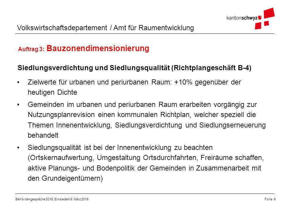 Volkswirtschaftsdepartement / Amt für Raumentwicklung Auftrag 4: Förderung Baulandverfügbarkeit Folie 10Behördengespräche 2015, Einsiedeln 5.