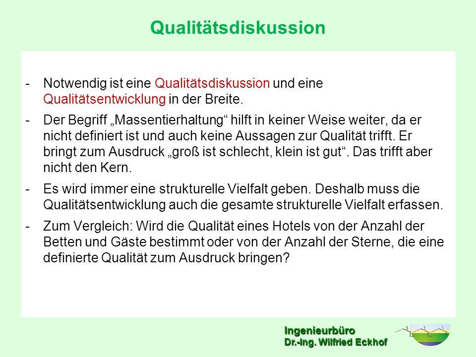 Ingenieurbüro Dr.-Ing. Wilfried Eckhof Qualitätsdiskussion -Notwendig ist eine Qualitätsdiskussion und eine Qualitätsentwicklung in der Breite. -Der B