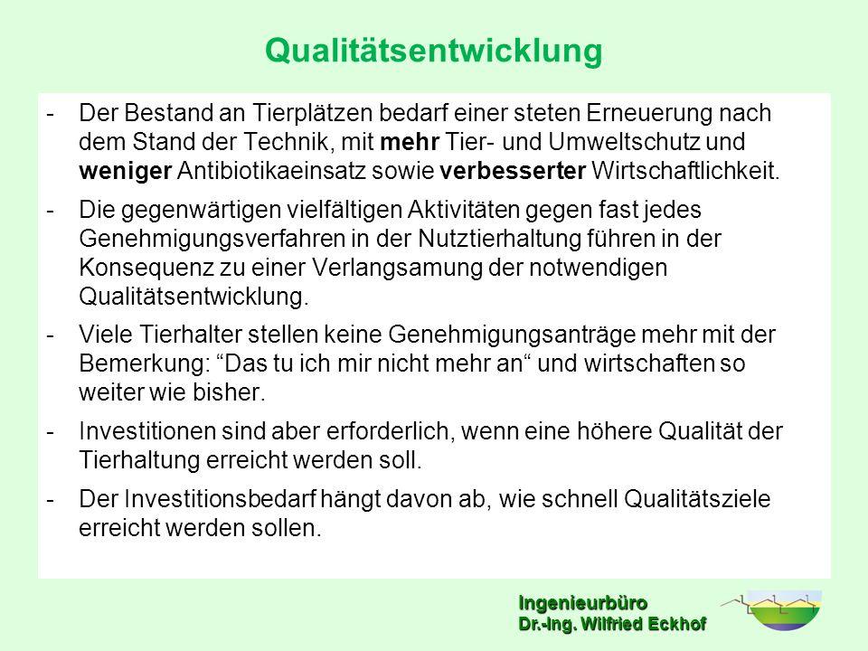 Ingenieurbüro Dr.-Ing. Wilfried Eckhof Qualitätsentwicklung -Der Bestand an Tierplätzen bedarf einer steten Erneuerung nach dem Stand der Technik, mit