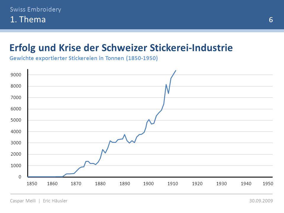 Swiss Embroidery 1. Thema Erfolg und Krise der Schweizer Stickerei-Industrie Gewichte exportierter Stickereien in Tonnen (1850-1950) 6 1000 2000 3000
