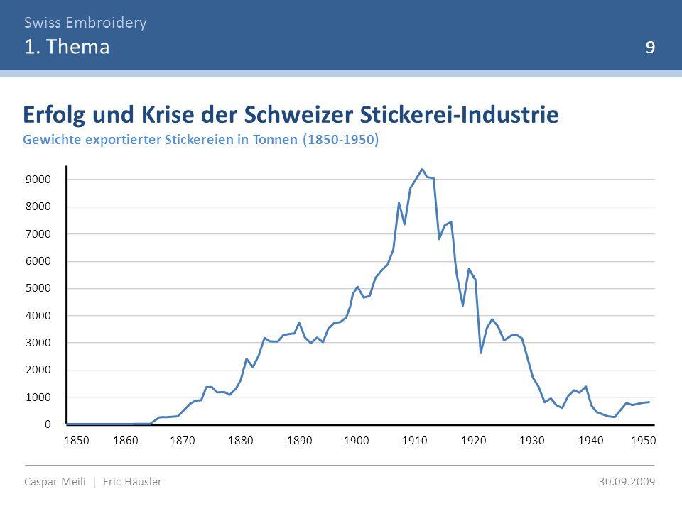 Swiss Embroidery 1. Thema Erfolg und Krise der Schweizer Stickerei-Industrie Gewichte exportierter Stickereien in Tonnen (1850-1950) 9 1000 2000 3000