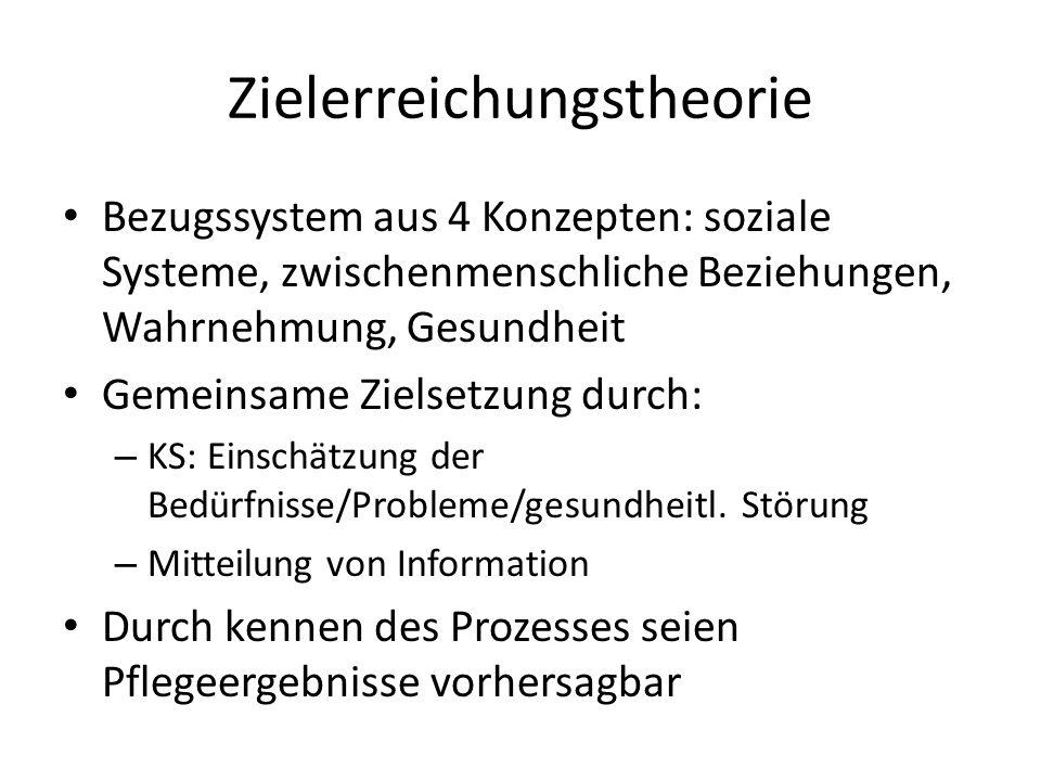 Zielerreichungstheorie Bezugssystem aus 4 Konzepten: soziale Systeme, zwischenmenschliche Beziehungen, Wahrnehmung, Gesundheit Gemeinsame Zielsetzung
