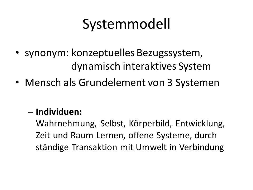 Systemmodell synonym: konzeptuelles Bezugssystem, dynamisch interaktives System Mensch als Grundelement von 3 Systemen – Individuen: Wahrnehmung, Selb