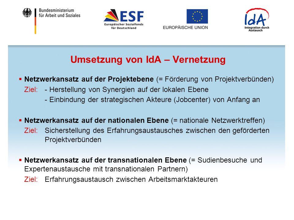 Umsetzung von IdA – Vernetzung  Netzwerkansatz auf der Projektebene (= Förderung von Projektverbünden) Ziel: - Herstellung von Synergien auf der loka