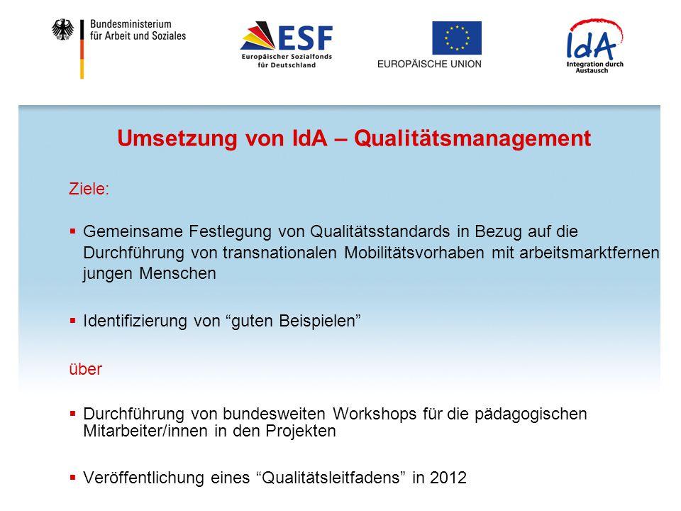 Umsetzung von IdA – Qualitätsmanagement Ziele:  Gemeinsame Festlegung von Qualitätsstandards in Bezug auf die Durchführung von transnationalen Mobili