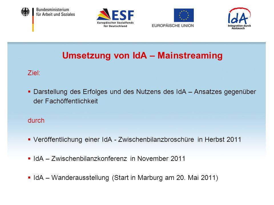 Umsetzung von IdA – Mainstreaming Ziel:  Darstellung des Erfolges und des Nutzens des IdA – Ansatzes gegenüber der Fachöffentlichkeit durch  Veröffe
