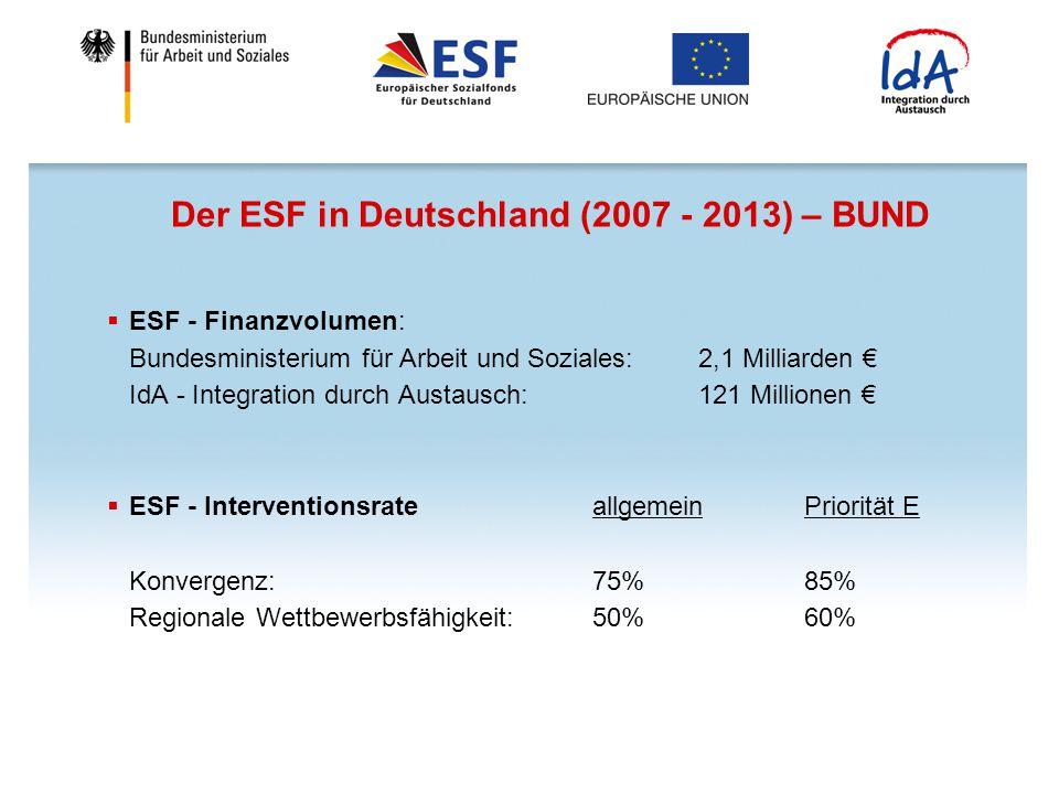 Der ESF in Deutschland (2007 - 2013) – BUND  ESF - Finanzvolumen: Bundesministerium für Arbeit und Soziales: 2,1 Milliarden € IdA - Integration durch