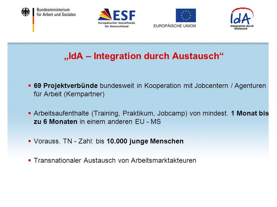 """""""IdA – Integration durch Austausch""""  69 Projektverbünde bundesweit in Kooperation mit Jobcentern / Agenturen für Arbeit (Kernpartner)  Arbeitsaufent"""