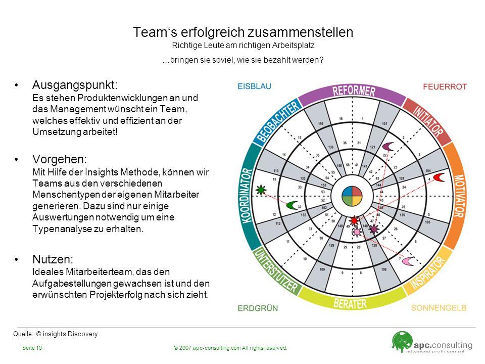 © 2007 apc-consulting.com All rights reserved.Seite 10 Team's erfolgreich zusammenstellen Richtige Leute am richtigen Arbeitsplatz …bringen sie soviel