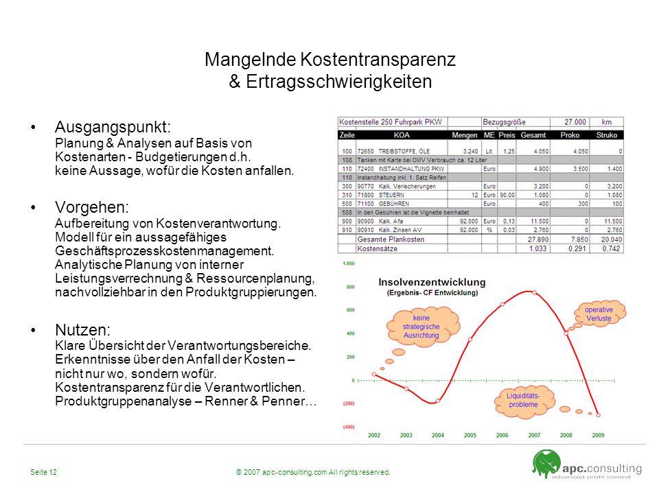 © 2007 apc-consulting.com All rights reserved.Seite 12 Mangelnde Kostentransparenz & Ertragsschwierigkeiten Ausgangspunkt: Planung & Analysen auf Basi