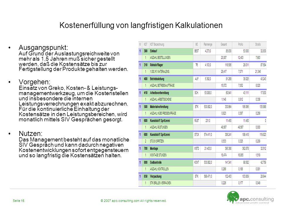 © 2007 apc-consulting.com All rights reserved.Seite 15 Kostenerfüllung von langfristigen Kalkulationen Ausgangspunkt: Auf Grund der Auslastungsreichwe