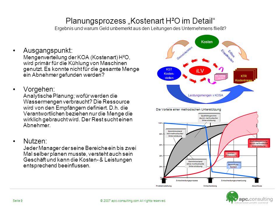 © 2007 apc-consulting.com All rights reserved.Seite 20 Mehr Information von apc.Management Technologie apc.consulting GmbH A-1190 Wien, Raffelspergergasse 32, Austria Phone +43 (664) 3401670, Fax +43 (1) 4798217, Email apc@greko.at.