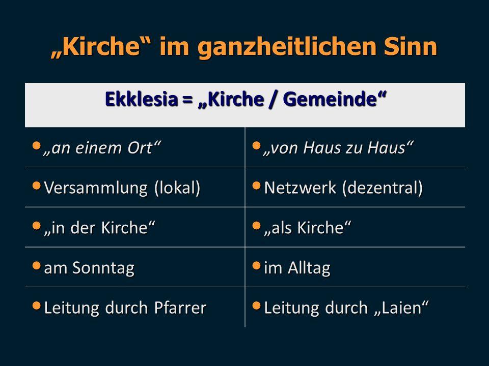 """""""Kirche"""" im ganzheitlichen Sinn Ekklesia = """"Kirche / Gemeinde"""" """"an einem Ort"""" """"an einem Ort"""" """"von Haus zu Haus"""" """"von Haus zu Haus"""" Versammlung (lokal)"""
